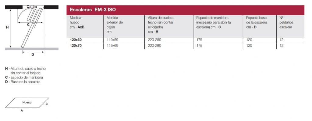Dimensiones escaleras escamoteables de tramos EM3ISO