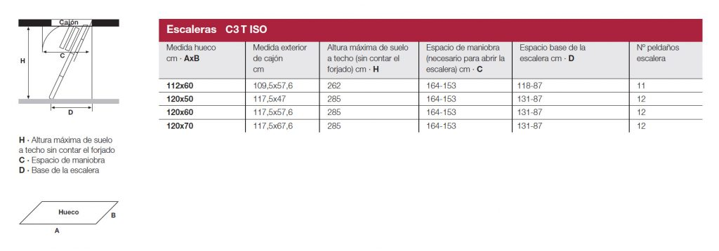 Dimensiones escalera escamoteable por tramos C3T ISO