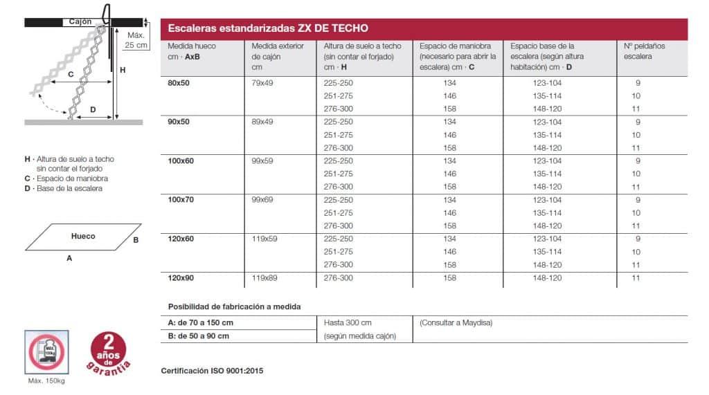 Dimensiones escalera de tijera ZX de techo