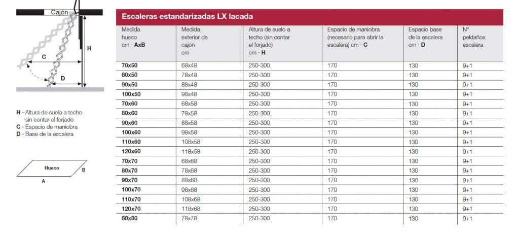 Dimensiones escaleras escamoteables de tijera LX lacada metálica